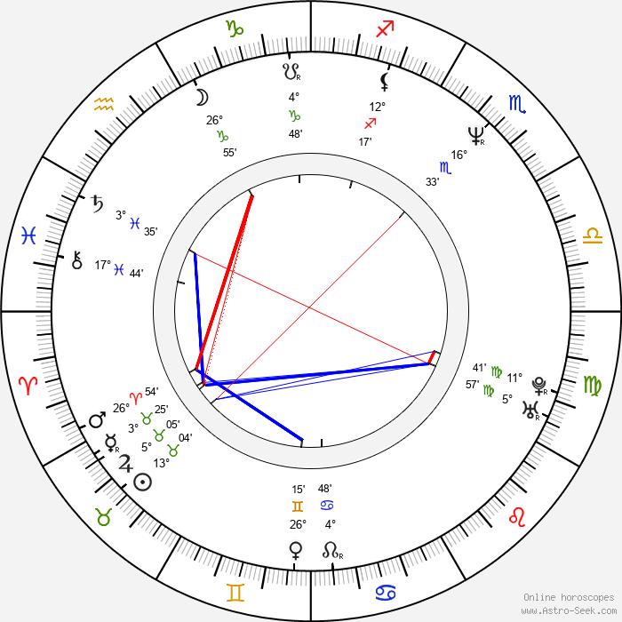 Maru Valdivielso - Birth horoscope chart