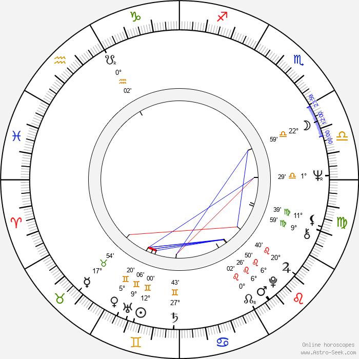 Marvin Hamlisch - Birth horoscope chart