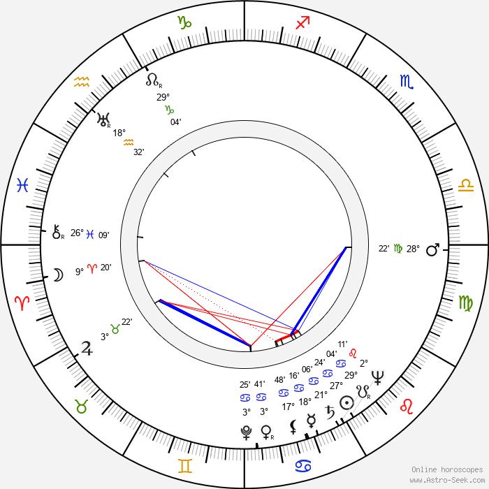 Mary Barclay - Birth horoscope chart