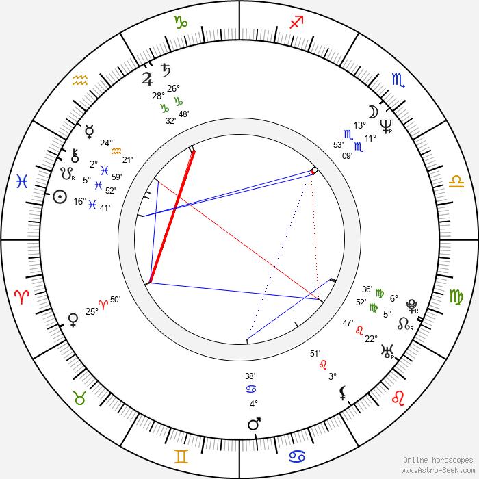 Mary Beth Evans - Birth horoscope chart