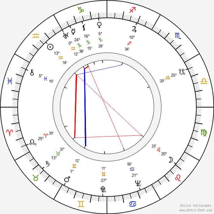 Mary Carlisle - Birth horoscope chart
