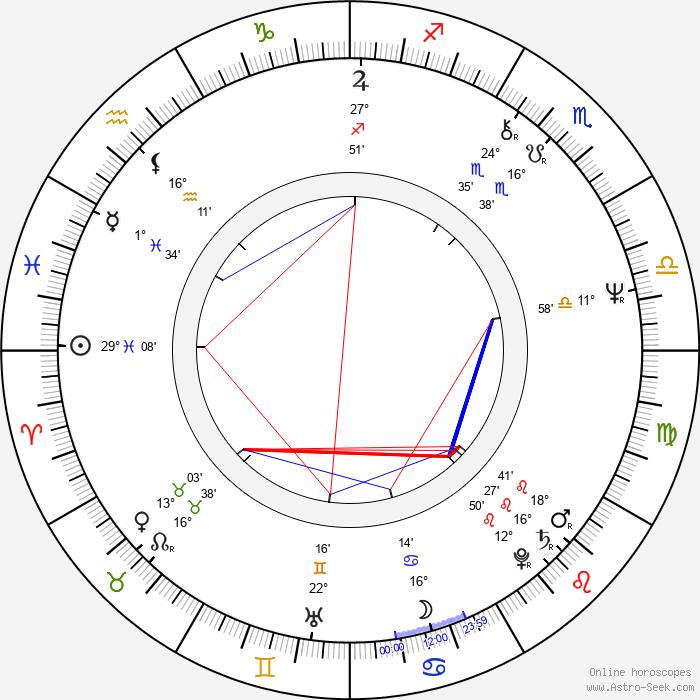 Mary Catherine Wright - Birth horoscope chart
