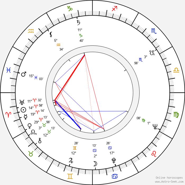 Mary Costa - Birth horoscope chart