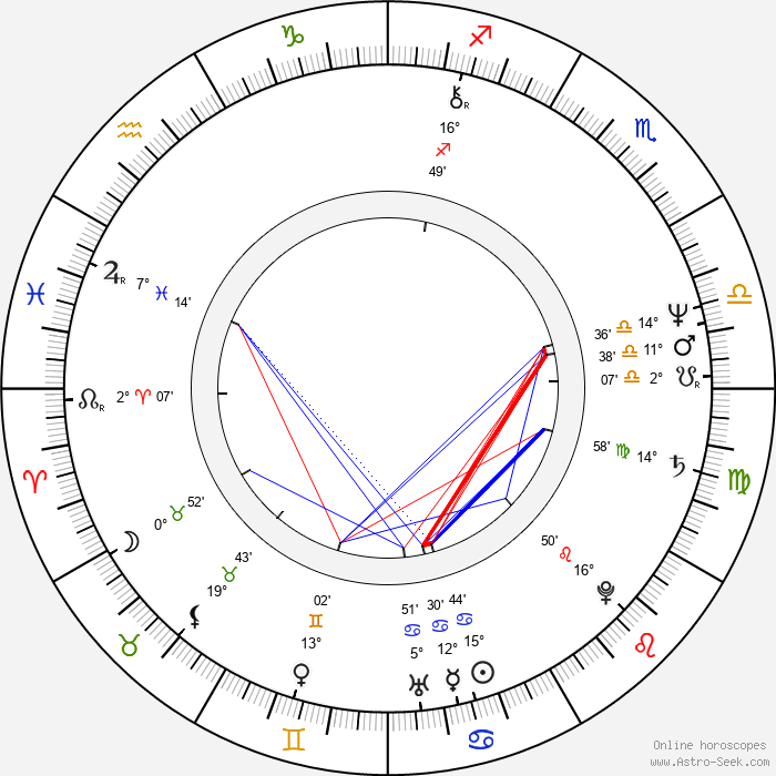Mary Ellen Trainor - Birth horoscope chart