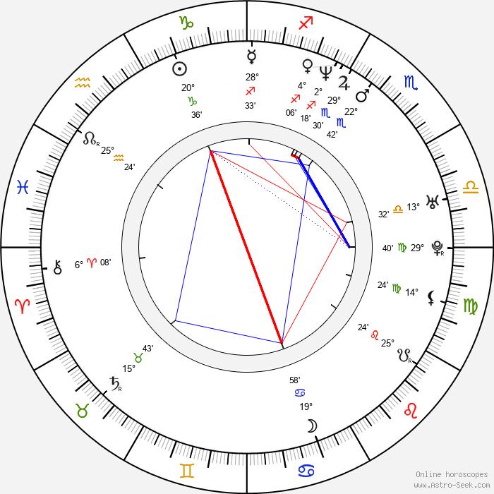 Mary J. Blige - Birth horoscope chart