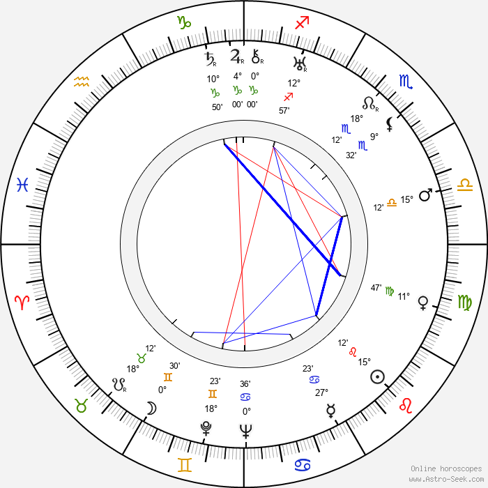 Mary Kid - Birth horoscope chart