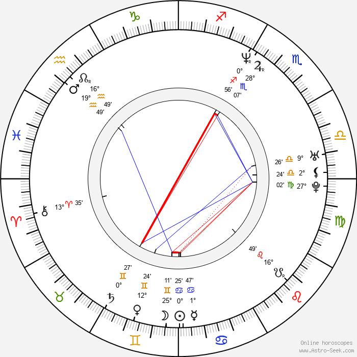 Mary Lynn Rajskub - Birth horoscope chart
