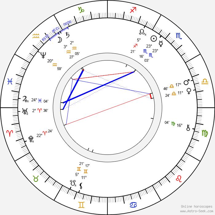 Mary Maurice - Birth horoscope chart