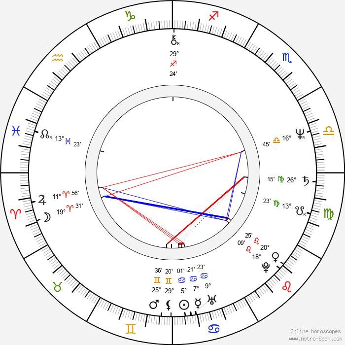 Mary McAleese - Birth horoscope chart