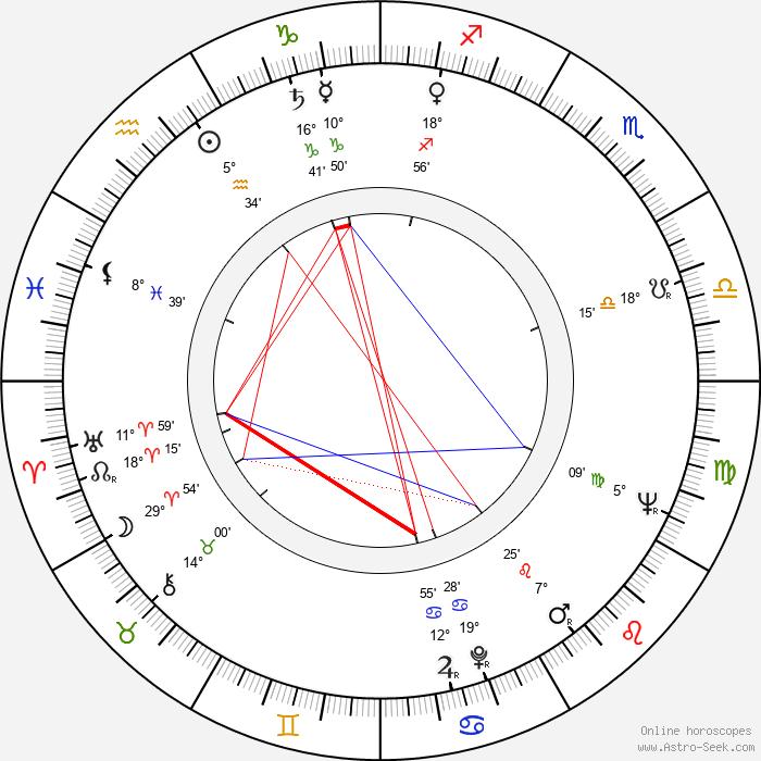 Mary Murphy - Birth horoscope chart
