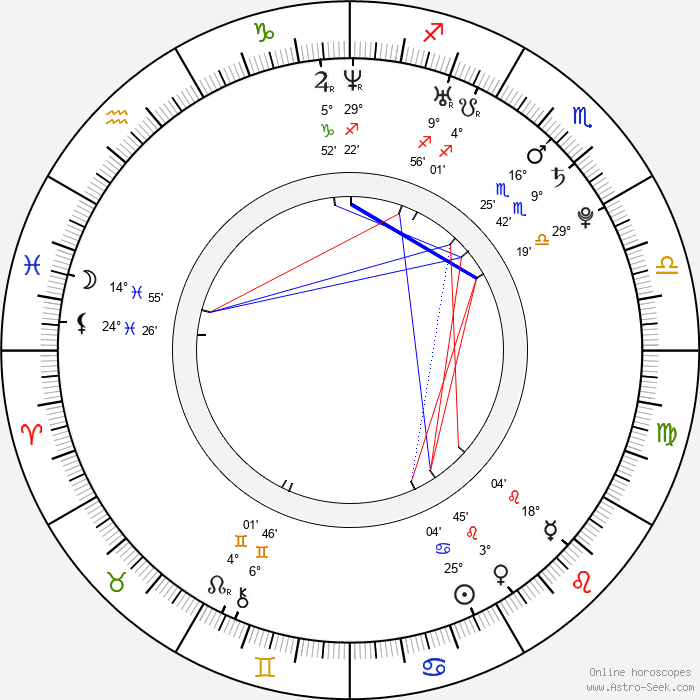 Mary Nighy - Birth horoscope chart