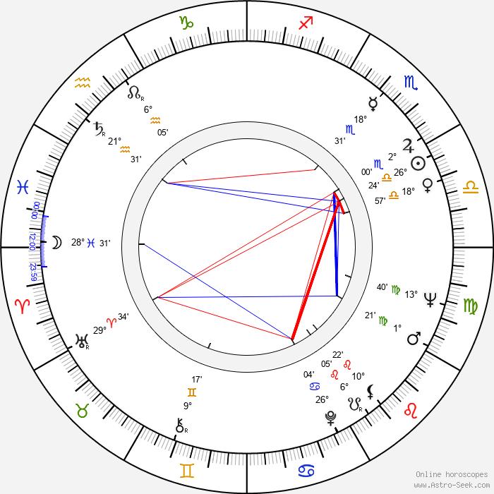 Mary Peach - Birth horoscope chart