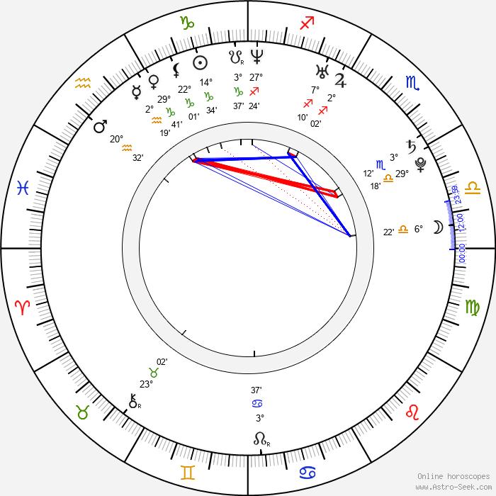 Mary Sanks - Birth horoscope chart