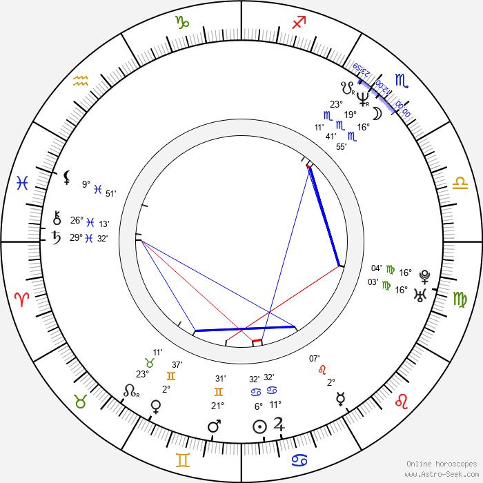 Mary Stuart Masterson - Birth horoscope chart