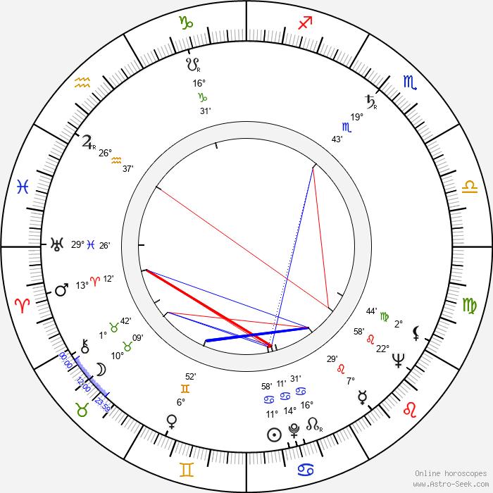 Mary Stuart - Birth horoscope chart