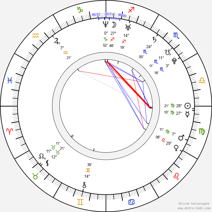 Maryam Hassouni - Birth horoscope chart