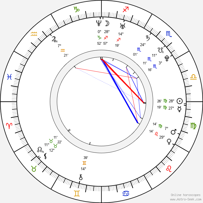 Maryam Hassouni - Birth horoscope chart