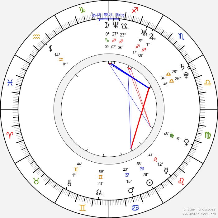 Maryam Zaree - Birth horoscope chart