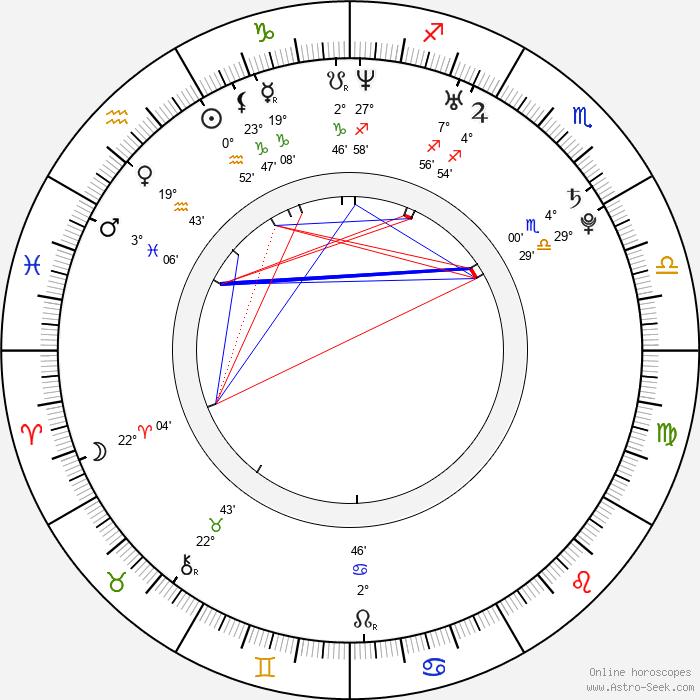 Maryse Ouellet - Birth horoscope chart