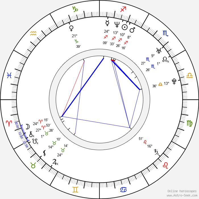Masafumi Gotō - Birth horoscope chart