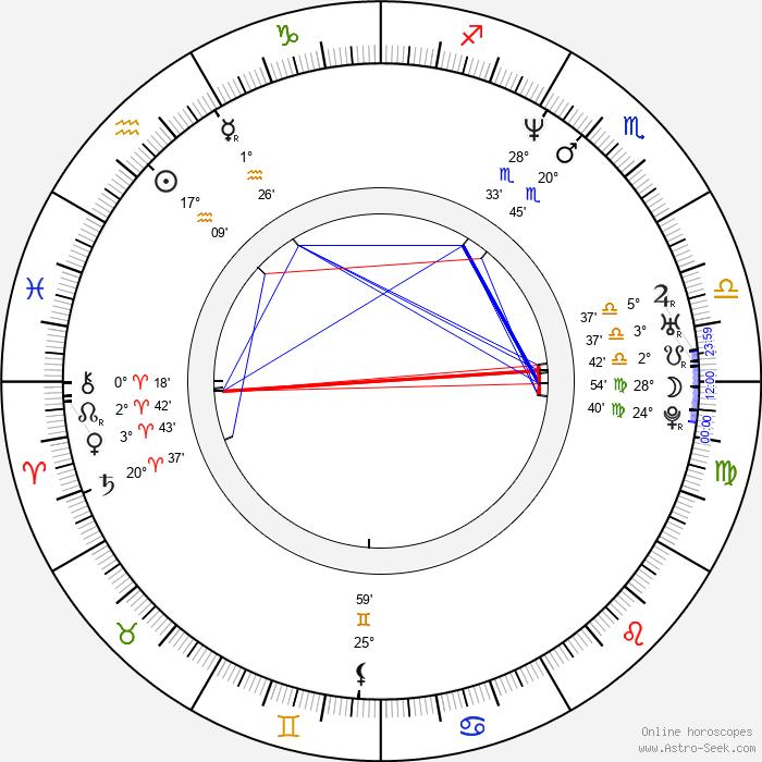 Masaharu Fukuyama - Birth horoscope chart