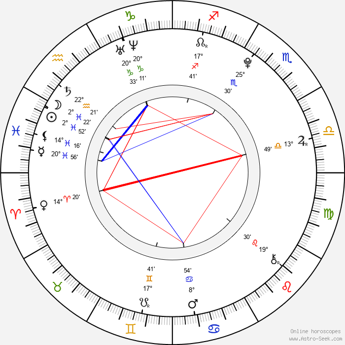 Masaki Suda - Birth horoscope chart