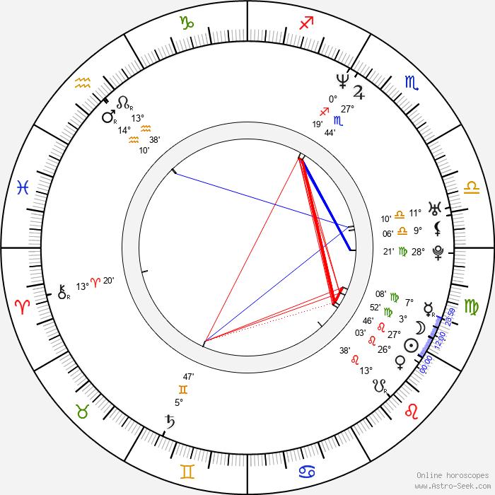 Masato Hagiwara - Birth horoscope chart
