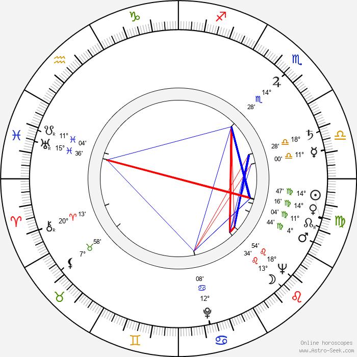 Masato Otaka - Birth horoscope chart