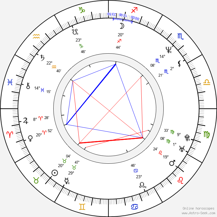 Masatoshi Hamada - Birth horoscope chart