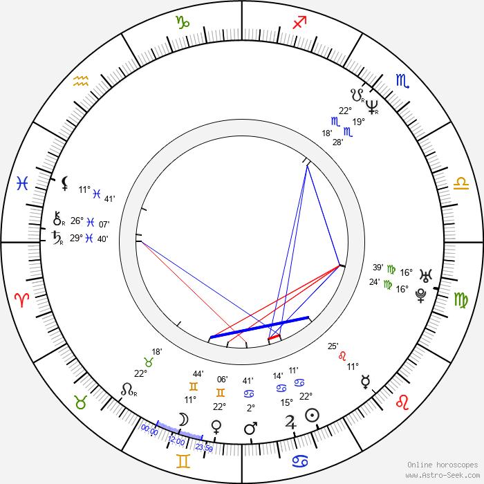 Masatoshi Nagase - Birth horoscope chart