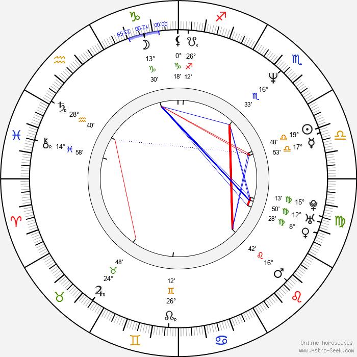 Masaya Onosaka - Birth horoscope chart