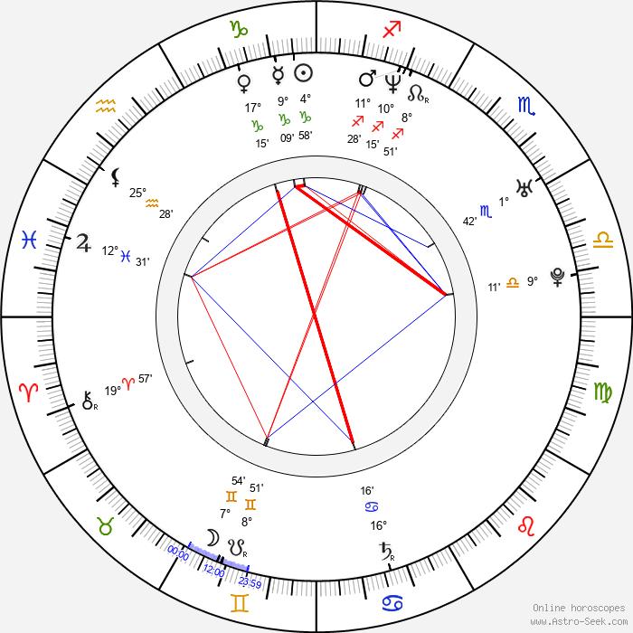 Masi Oka - Birth horoscope chart