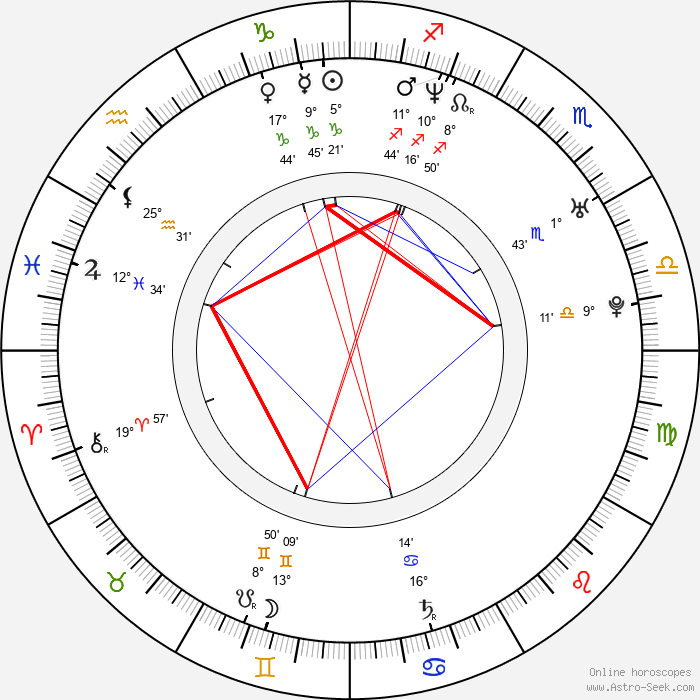 Masi Oka - Birth horoscope chart