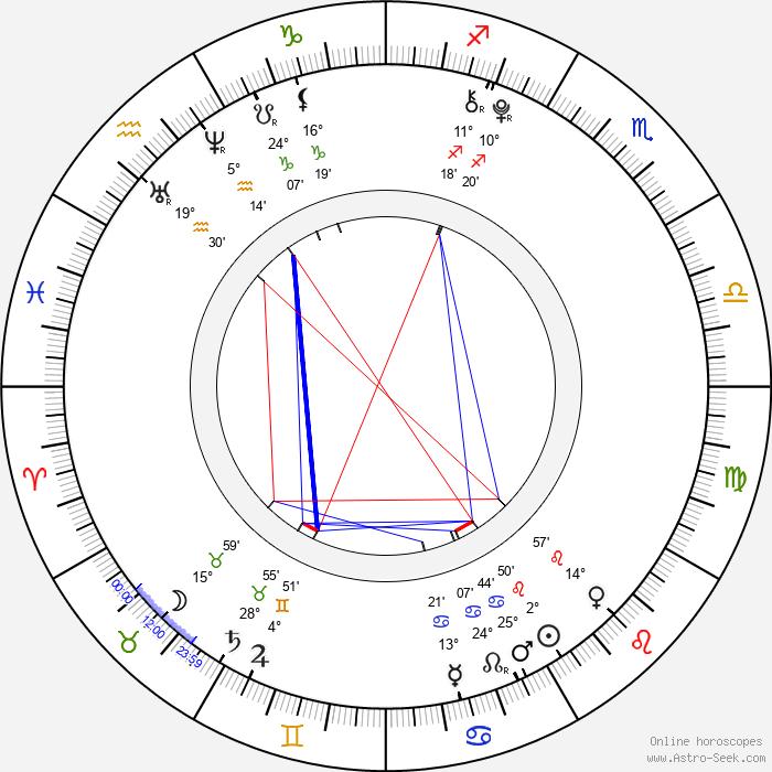 Mason Cook - Birth horoscope chart