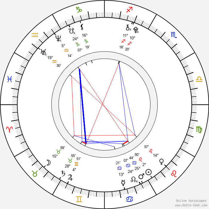 Mason Cook - Birth horoscope chart