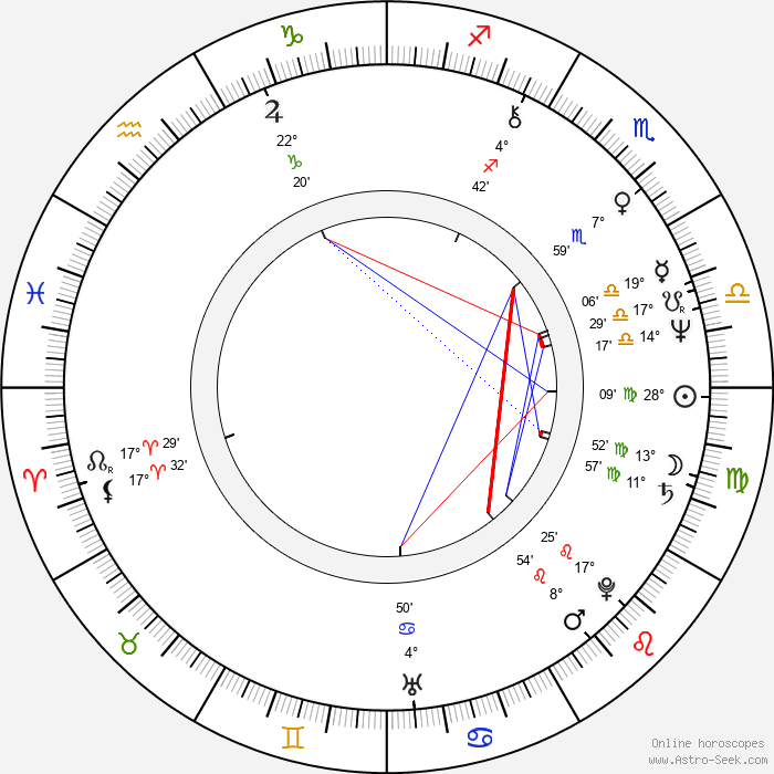 Mason Daring - Birth horoscope chart