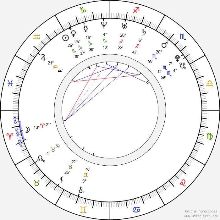 Mason Gamble - Birth horoscope chart