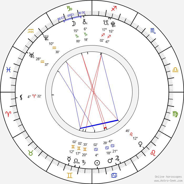 Mason Vale Cotton - Birth horoscope chart