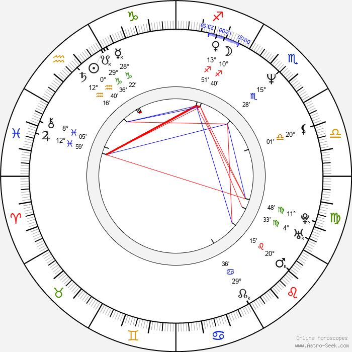 Massimiliano Tortora - Birth horoscope chart
