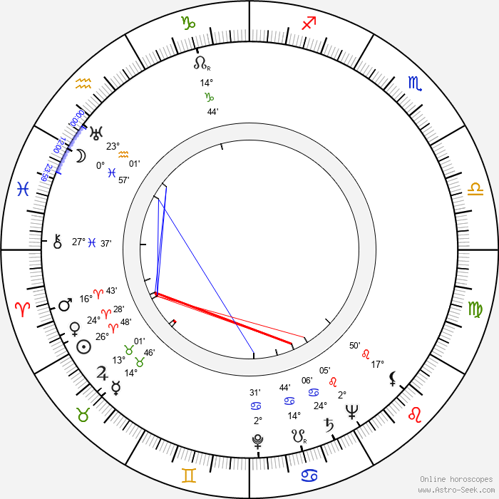 Massimo Dallamano - Birth horoscope chart