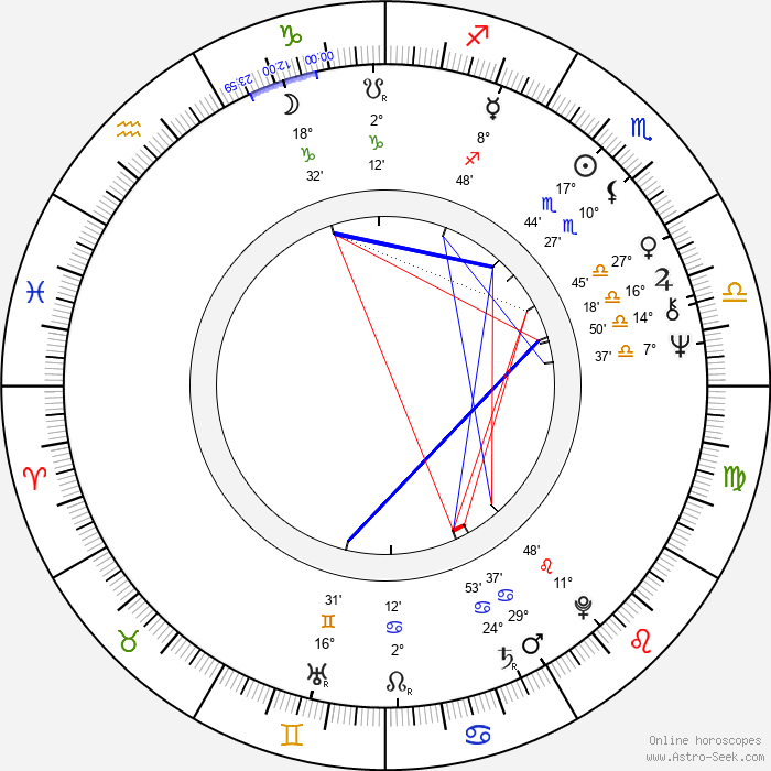 Massimo Pirri - Birth horoscope chart