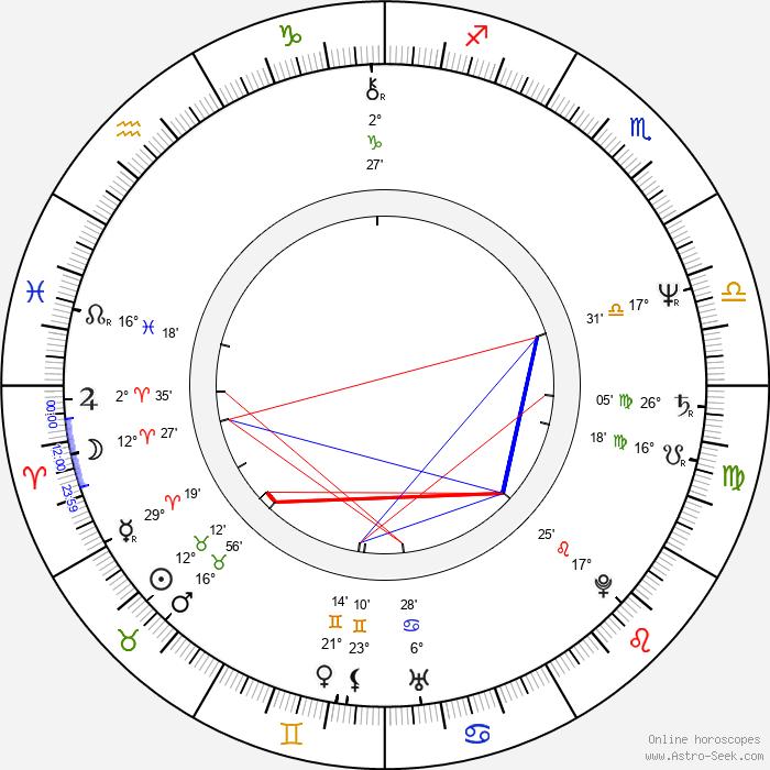Massimo Ranieri - Birth horoscope chart