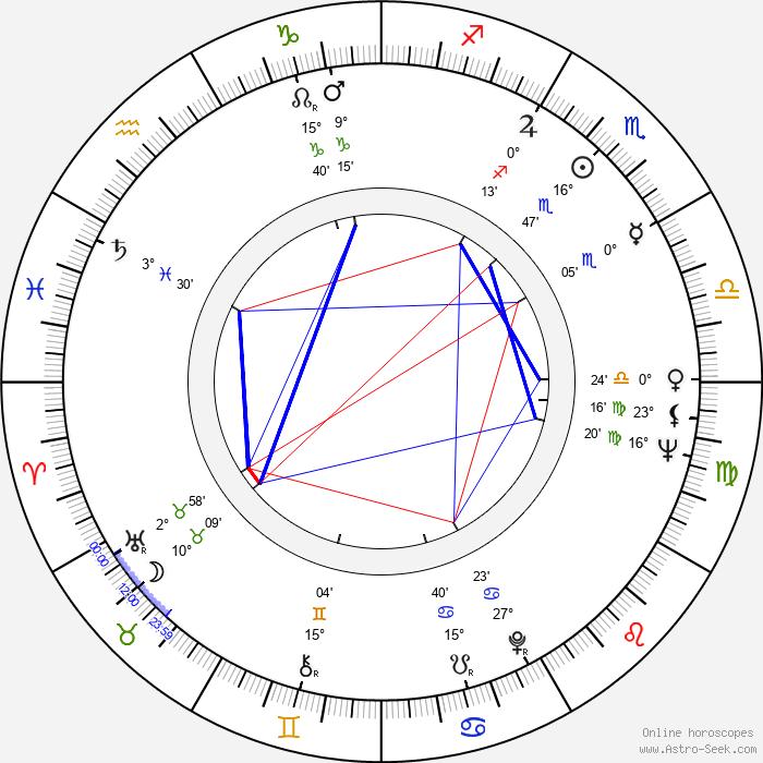 Masumi Harukawa - Birth horoscope chart