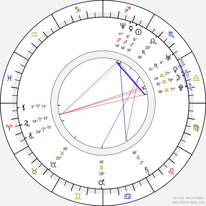 Matěj Hádek - Birth horoscope chart
