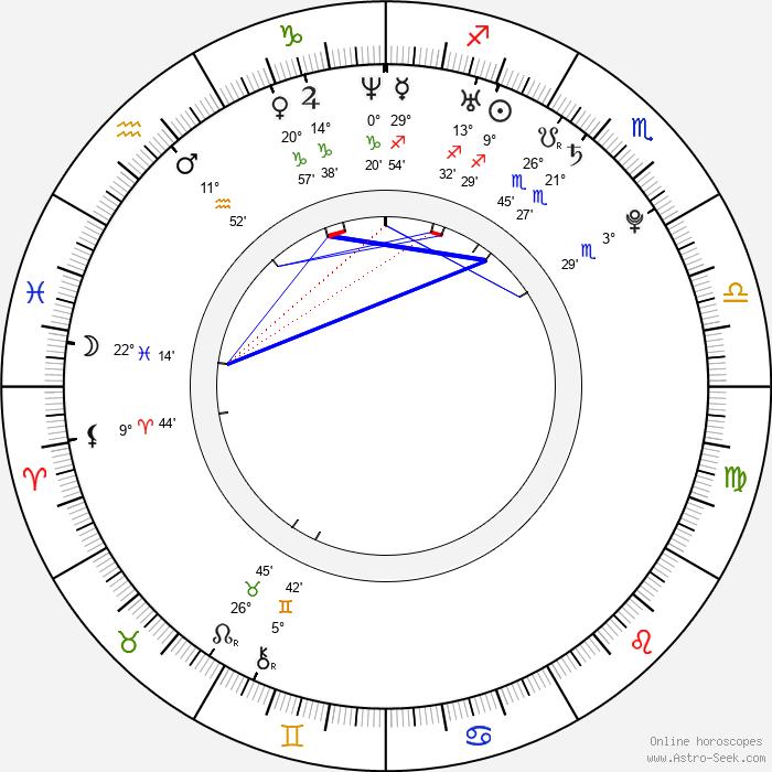Matěj Smrž - Birth horoscope chart