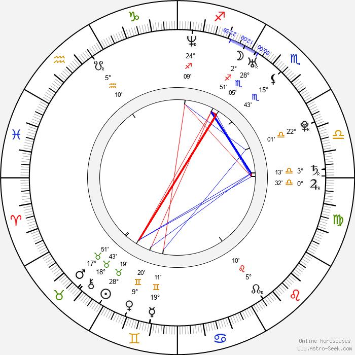 Mateusz Damiecki - Birth horoscope chart