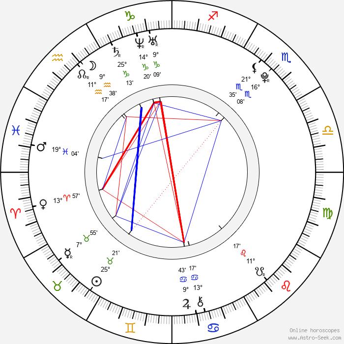 Matías Quer - Birth horoscope chart