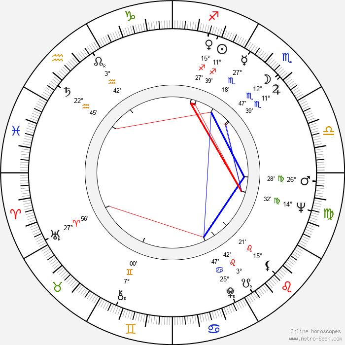 Matjaž Klopčič - Birth horoscope chart