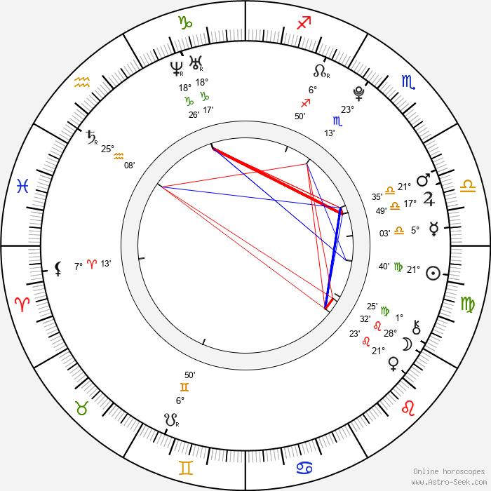 Matouš Vrba - Birth horoscope chart