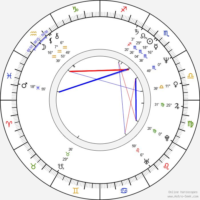 Matt Craven - Birth horoscope chart